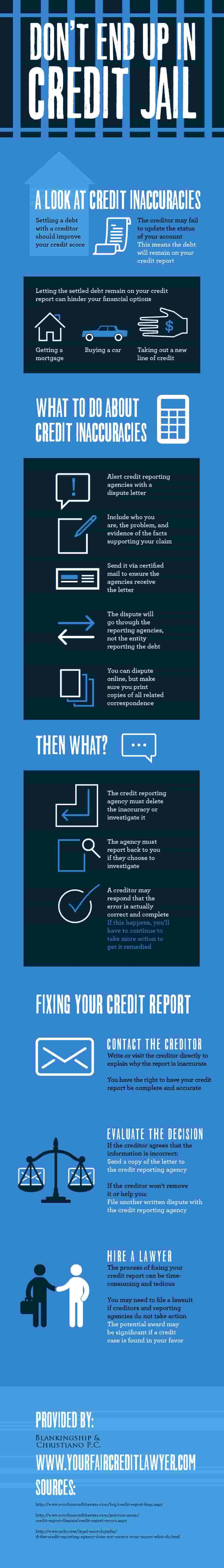 infographic - credit reporting agency in Fairfax