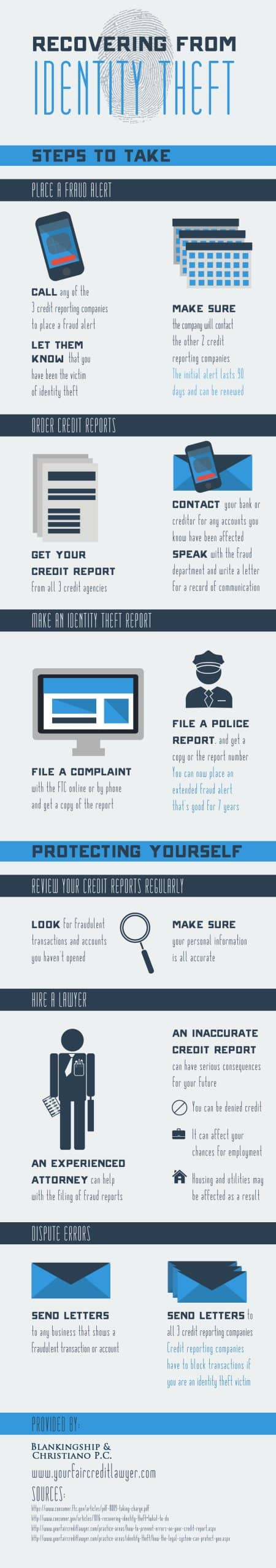 Identity theft lawyer in Leesburg [INFOGRAPHIC]